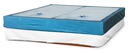 sambatu 2 Wasserbettmatratzen Wasserkern für Dual-Softside-Wasserbett inklusive Thermotrennwand (200 x 200 cm, F5 (0-1 Sek.))