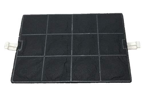 Aktive Kohlefilter geeignet für Dunstabzugshauben: Bosch, Siemens, Neff, Küppersbusch, Constructa, Gaggenau. (1x Filter ähnlich wie BSH 351210)