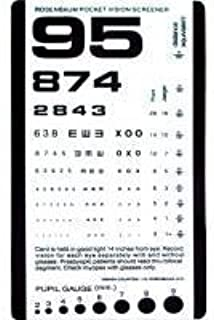 SNELLEN Pocket Eye Chart - Eye Test
