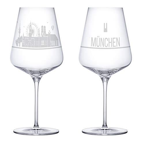 I LOVE München Weingläser 2er Set | Weinglas mit Gravur der Münchner Skyline | Souvenir Deutschland | Geschenkidee Muttertag, Vatertag, Gastgeschenk | Geschenkbox Deutschland | MADE IN GERMANY