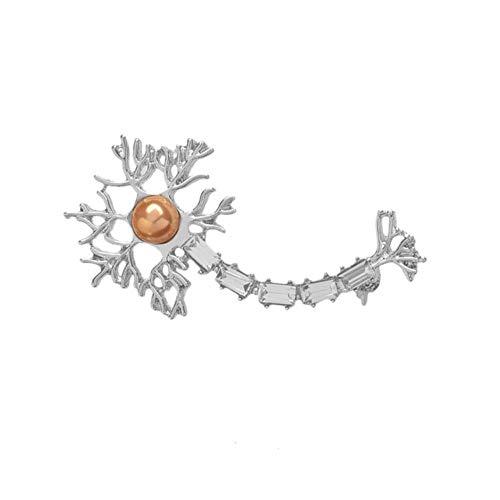 Microscopio dental Laringoscopio Útero para mujer Tubos de ensayo Neuron Rn Caduceo Broche Pin Insignias de metal Broches Pines, Neuron-Silver
