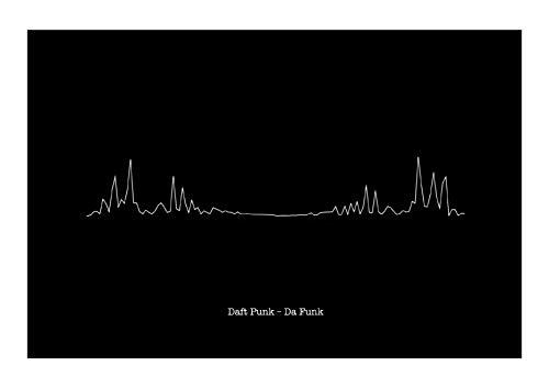 Daft Punk - Da Funk - Latido Sound Wave Art Print