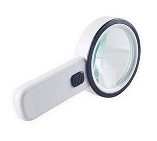 BXU-BG Lupa de mano de alta potencia óptica cinturón LED luz HD niños viejo reconocimiento de lectura