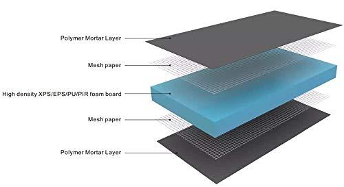 3,6 m² Bauplatte 10mm Fliesenplatte Ausgleichplatte XPS Entkopplungsplatte Dämmplatte Hartschaumplatte Extrem Druckfest