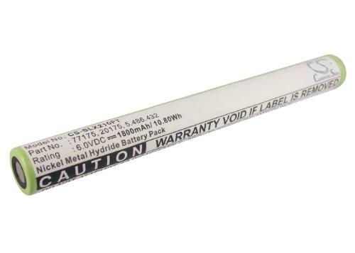 Replacement Battery for STREAMLIGHT SL20X-LED, Ultrastinger