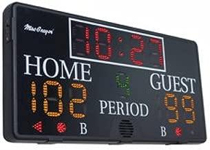 MacGregor Multisport Indoor Scoreboard (4 x 2-feet)