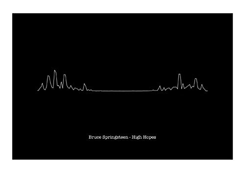 Bruce Springsteen - High Hopes - Heartbeat Sound Wave Kunstdruck