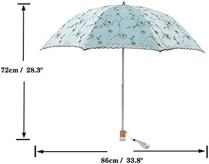 Cheap parasols for sale _image4