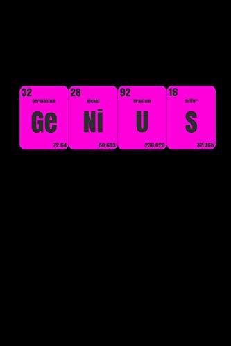 Genius: chemical drawing