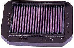 K&N Luftfilter AN 400 Burgman Bj. 1999-2006