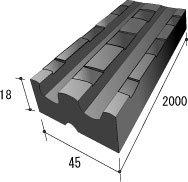 Pyramid 樹脂製通気胴縁 DT45 25本入り