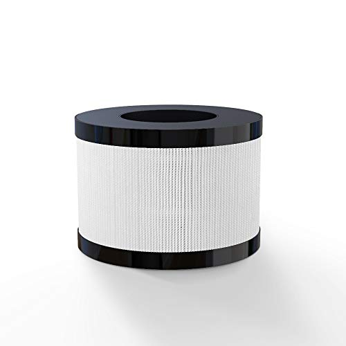 HIMOX Air Purifier AP-01 Replacement Filter, 3-Stage Filtration, Pre Filter, True HEPA Filter, and Active Carbon Filter