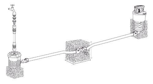 GARDENA Sprinklersystem Komplett-Set mit Versenk-Viereckregner OS 140: Bewässerungssystem für quadratische und rechteckige Flächen bis max 140 m², ebenerdig montiert (8221-20) - 4