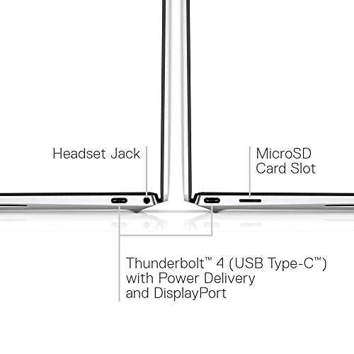 Dell XPS vs Macbook Pro (with M1)—Why the MacBook Is Ahead of the Game 7