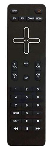 VR9 Remote Control Compatible with VIZIO TV VM190XVT VM230XVT M190MV M220MV E260MV E320ME M260MV M160MV