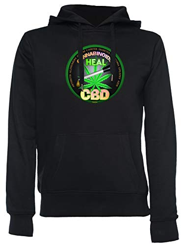 Cbd Cannabinoids In Hemp Oil Cures Learn...