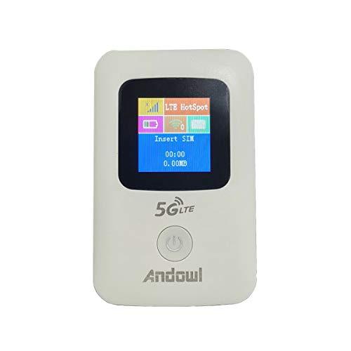 andowl DISCORAMA Mini Router WiFi Modem 5G/4G LTE Q-A214 Wireless Portatile Hot-Spot SIM