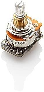 EMG SPC Active Strat Presence Control