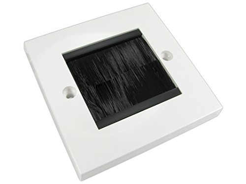 rhinocables Single Gang White with Black or White Brush Plate Faceplate Wall Mounted Plate (Black Brush)
