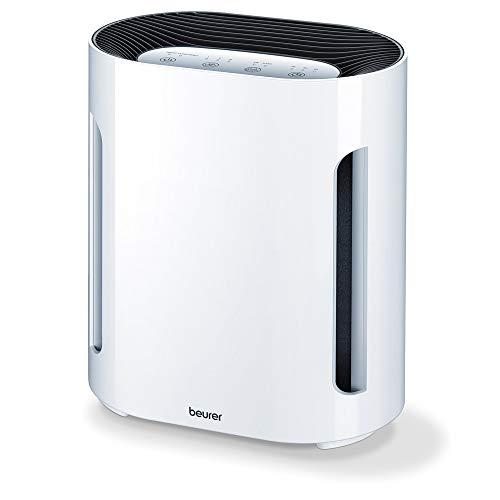 Beurer LR 210 Purificador de aire, con filtro HEPA H13, filtra polvo doméstico, pelo de los animales, los olores, diversas bacterias y virus, temporizador y modo nocturno, para habitaciones hasta 26m²
