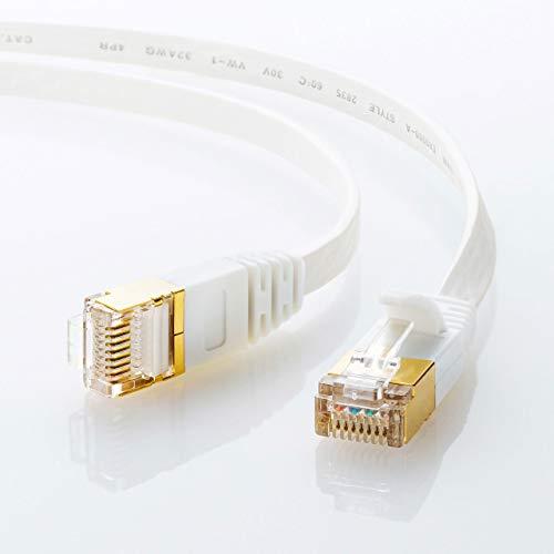 サンワサプライ CAT7ウルトラフラットLANケーブル (15m) 10Gbps/600MHz RJ45 ツメ折れ防止 ホワイト KB-FLU7-15W