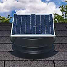 Best roof natural light Reviews