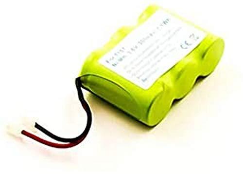 Batería para teléfono inalámbrico Universal, Panasonic, Sanyo, Sony, NiMH, 3,6 V, 300 mAh