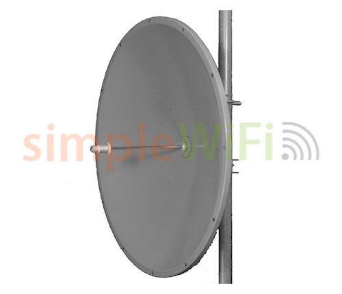 Lowest Price! Parabolic Single Polarity 32dBi Dish 5GHz Antenna