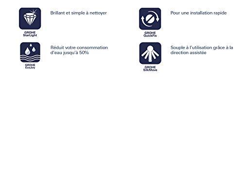 Grohe Eurosmart Cosmopolitan Badarmatur (mit Zugstange, mittelhoher Auslauf) 23325000 - 11