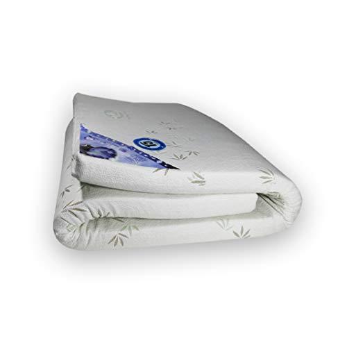 Best latex mattress india
