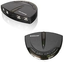 4 port USB 2.0 Auto.Printer Sw