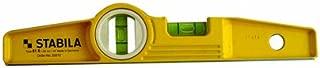Stabila 81S 10-Inch Cast Aluminum Torpedo Level