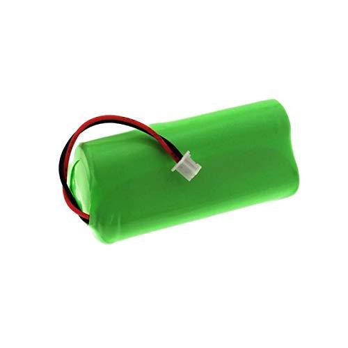 POWERY Batteria per B & O Beocom 2
