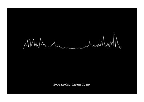 Bebe Rexha – Meant to Be – Latido Sound Wave Art Print