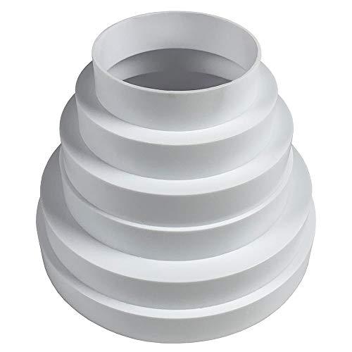 EASYTEC® Reduzierstück universal   zentrisch   Ø 80, 100, 120, 125, 150 oder 160 mm