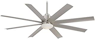 Minka-Aire F888-BNW Protruding Mount, 8 Brushed Nickel Wet Blades Ceiling fan with 28 watts light, Brushed Nickel Wet