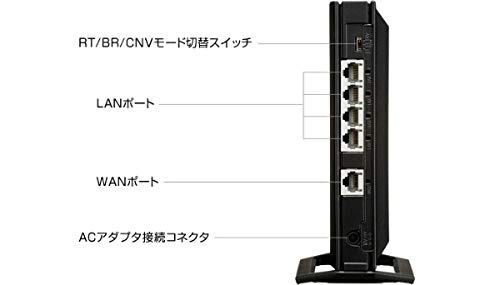 NEC『AtermWG2600HS』