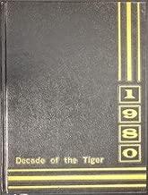 (Custom Reprint) Yearbook: 1980 Hastings High School - Tiger Yearbook (Hastings, NE)