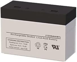 APC BF350U UPS Replacement Battery
