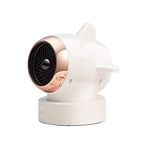 calefactor 650w de la marca LTLWL