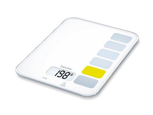 Beurer KS19 - Balanza de Cocina Bon Appetite, medicíón 5 kg, 1 gr, pantalla LCD, botón táctil, vidrio de seguridad, auto tara, apagado automática, aviso sobrecarga, Color Blanco