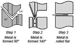 Mittler Bros. Machine & Tool - Hem Set - Steel