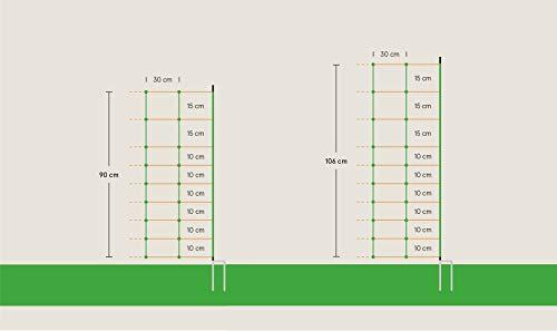 Göbel Weidezaun Elektrozaun Euro Netz Kombinetz 50m lang 90cm hoch 14 Pfähle Doppelspitze
