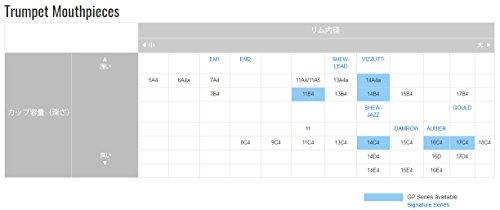 ヤマハYAMAHAトランペット用マウスピーススタンダードTR-11B4