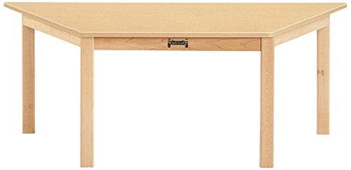 Jonti-Craft Sewing Storage & Furniture - Best Reviews Tips