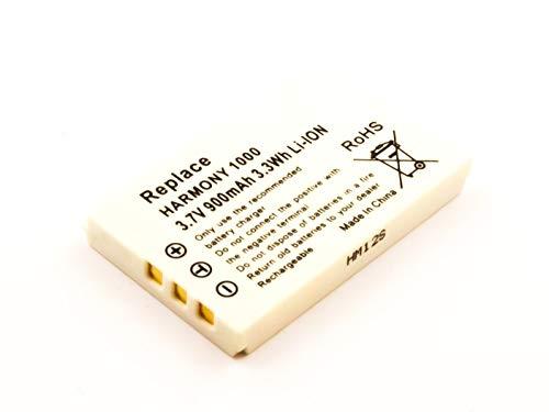 MobiloTec Akku kompatibel mit Logitech Squeezebox Duet, Funkmaus/Fernbedienung Li-Ion Batterie