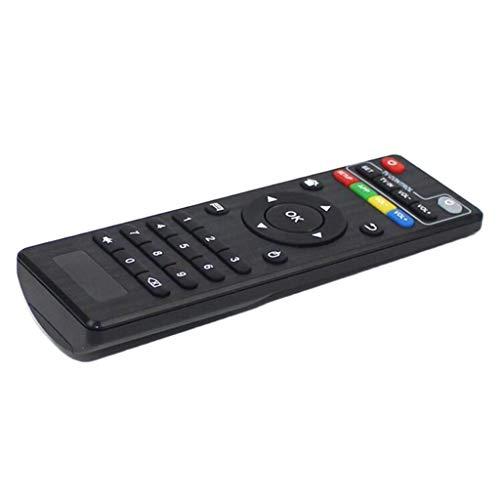 balikha Mando a Distancia de TV