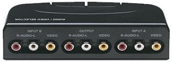 Zenith VR1001SW2W Two Way Coax A//B Switch