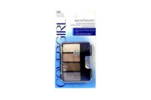 CoverGirl Eye Enhancers 4 Kit Eye Shadow, Urban Basics 220 .19 oz (5.5 g) by COVERGIRL