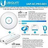 Ubiquiti Unifi 802.11ac Dual-Radio PRO Access Point w/ Ubiquiti Unifi Cloud Key